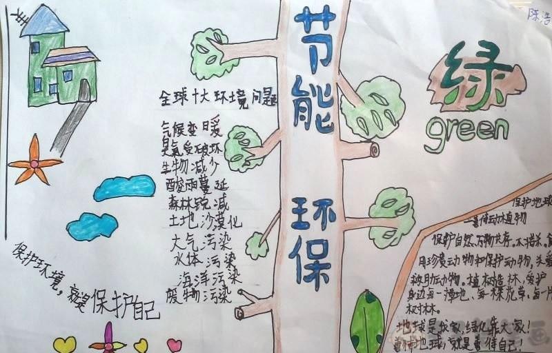 小学生保护环境手抄报图片