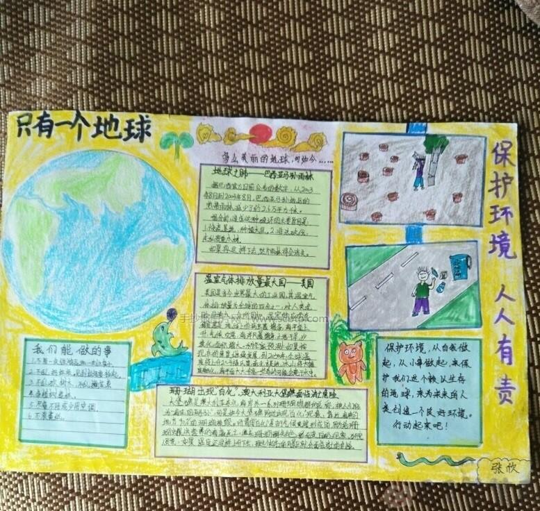 小学生保护环境手抄报图片 手抄报-第1张