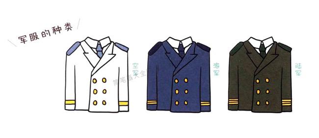 敬礼的军人简笔画画法步骤 中级简笔画教程-第7张