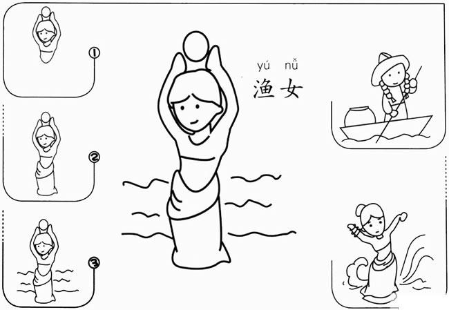 【渔女简笔画】儿童幼儿珠海渔女简笔画的画法步骤图 人物-第1张
