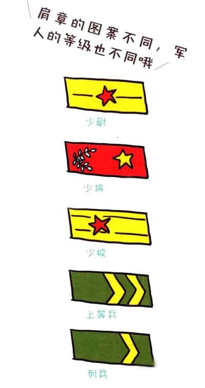 敬礼的军人简笔画画法步骤 中级简笔画教程-第6张