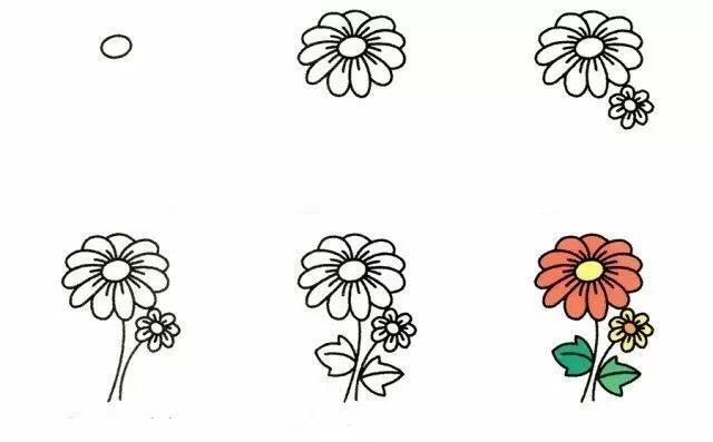9种植物简笔画超详细教程 初级简笔画教程-第2张