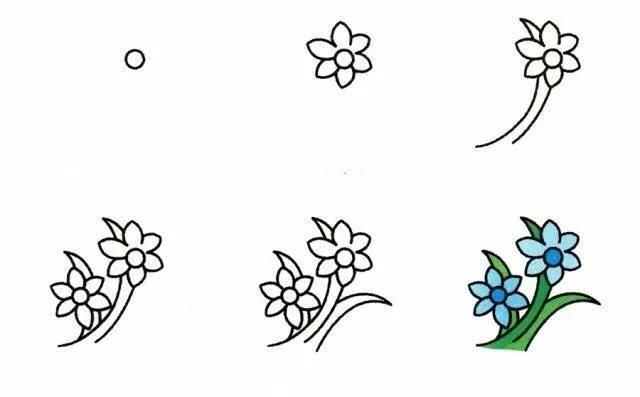 9种植物简笔画超详细教程 初级简笔画教程-第1张