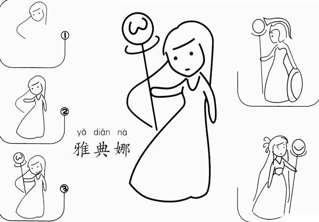 雅典娜卡通简笔画图片 人物-第1张