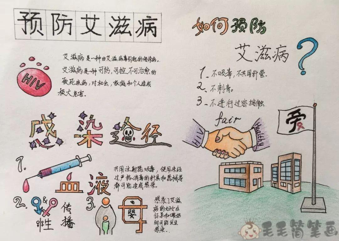 预防艾滋病宣传绘画
