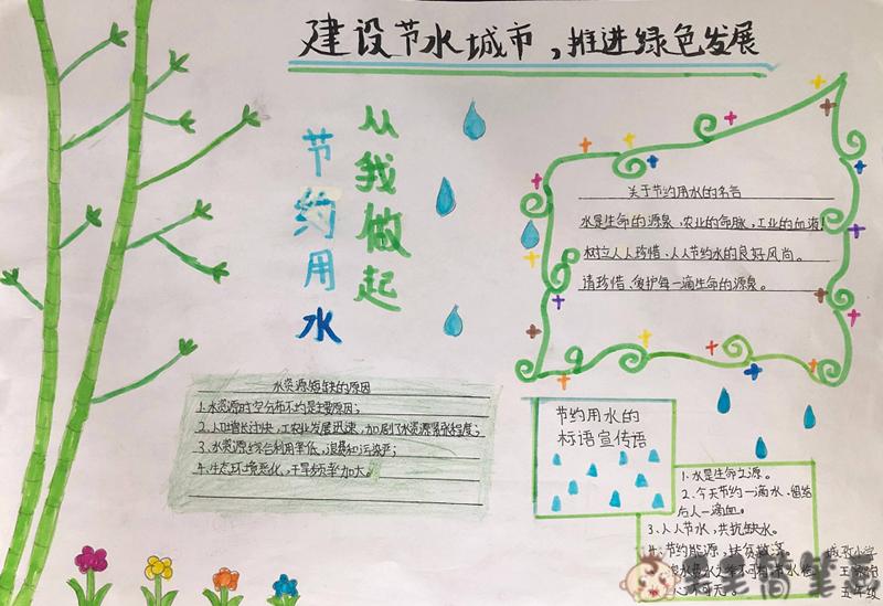 保护水资源手抄报